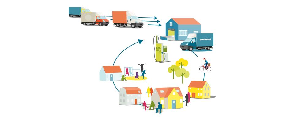Webinarium om samordnad och digitaliserad logistik 20 mars