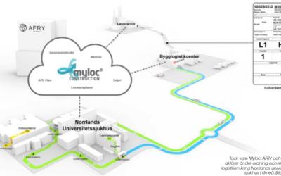 Myloc Construction omnämns i Svensk Byggtidning!